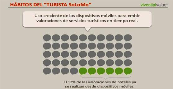 iRON_MOBILE - El efecto mobile en el Índice de Reputación Online de Hoteles 2013.