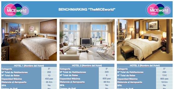 TheMICEworld ofrece 'promociones' y 'paquetes de reuniones' para compradores MICE en hoteles de todo el mundo
