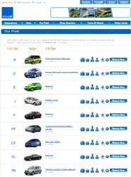 Enterprise Rent a Car continúa su crecimiento internacional con Eldan como nuevo socio en Israel