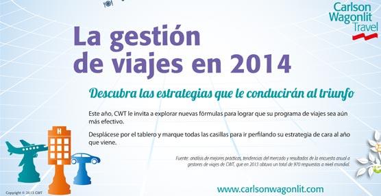 CWT muestra las prioridades de los gestores de viajes para 2014, destacando sus estrategias móviles