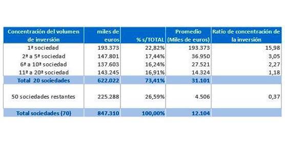 Moore Stephens: El sector valenciano se adapta satisfactoriamente a la nueva coyuntura económica