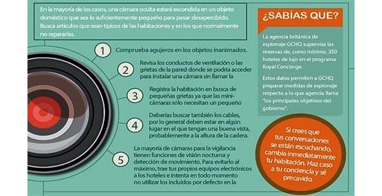 Hotel.info elabora una serie de recomendaciones para evitar el espionaje en los hoteles y proteger la información