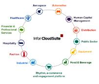 Infor CloudSuite ya está disponible para el sector hotelero a través de un modelo de suscripción