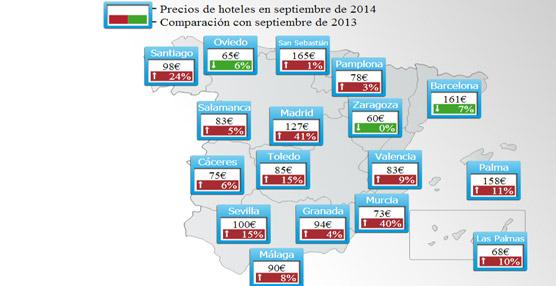 116 euros es el precio medio de una noche de hotel en España para este mes de septiembre según trivago.es