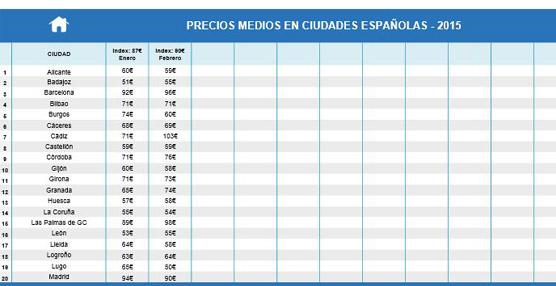 Los precios hoteleros en España bajan un 3% con respecto a enero según el trivago Hotel Price Index de febrero
