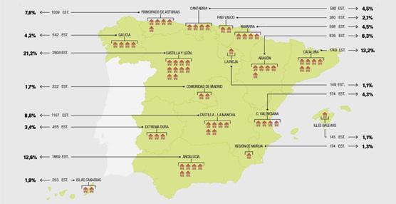 Castilla y León, Cataluña y Andalucía lideran el sector del turismo rural en 2014 con casi el 50% de la oferta y la demanda