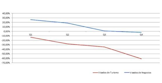 Los viajes de negocios de las empresas españolas con destino a Rusia aumentan en 2014 en torno al 15%