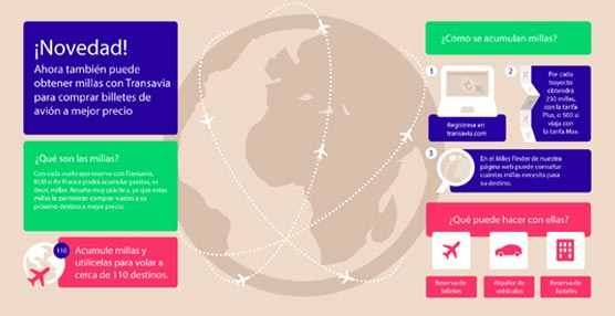 Acumulación de Millas con la compañía aérea Transavia.