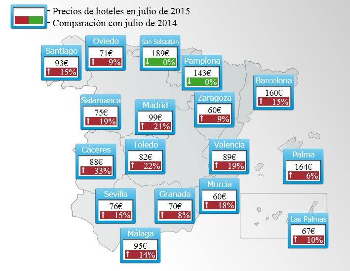 El precio medio de los hoteles se sitúa en 118 euros en julio con Baleares encabezando los precios más elevados
