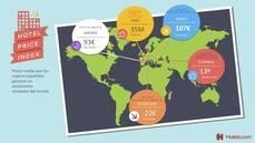 HPI 2019 Infografía.