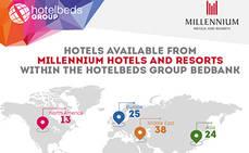 Hotelbeds Group firma un acuerdo con MHR
