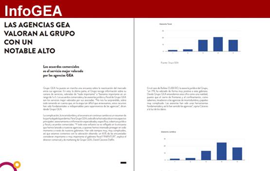 Consulta las últimas novedades de Grupo Gea