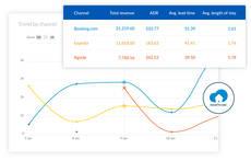 SiteMinder Insights.
