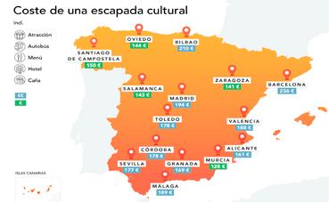 Las ciudades más baratas para una escapada en España