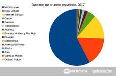 Quehoteles alcanza las 76.000 reservas en 2017, un 17% más