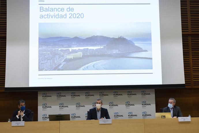 Balance del Kursaal 2020: marcado por la pandemia