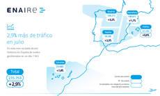 Mapa tráfico de julio.