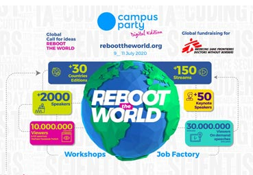 Un evento formativo digital con más de 2.000 ponentes