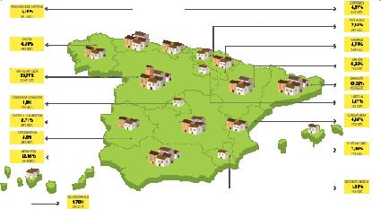 5% de aumento en el segundo semestre en las reservas del turismo rural