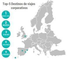 Los principales destinos de negocios.