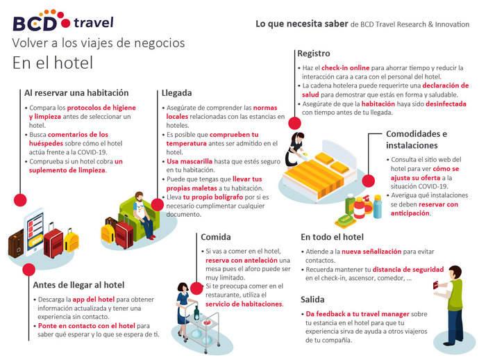 Business travel: hoteles vuelven al MICE más seguros