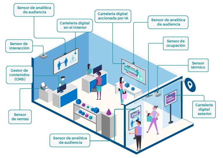 Beabloo - Digitalización del sector turístico