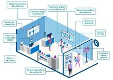 Beabloo presenta Interaction Care contra la COVID-19