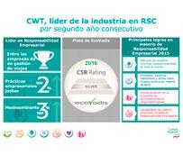 CWT vuelve a destacar en materia de RSC por segundo año consecutivo