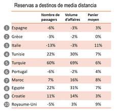 Fuente: Enterprises du Voyage.