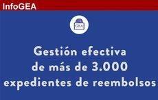 Grupo GEA gestiona más de 3.000 reembolsos