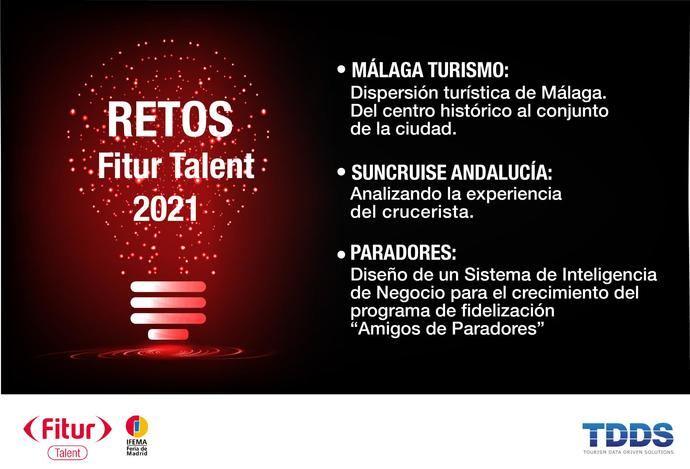 Fitur Talent plantea tres Retos de Innovación Turística