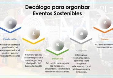 MPI Iberian Chapter apuesta por la sostenibilidad