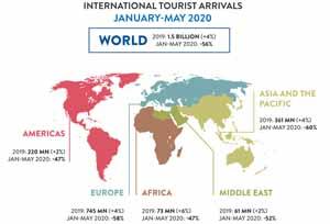 Guterres: 'Es imperativo reconstruir el Turismo de forma segura y equitativa'