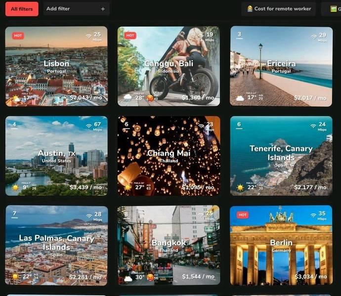 Canarias debuta en el Top 10 mundial de teletrabajo