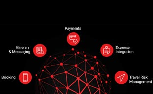 Sabre lanza una 'app' para la gestión de 'business travel'