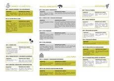 Las propuestas de Travel Advisors.