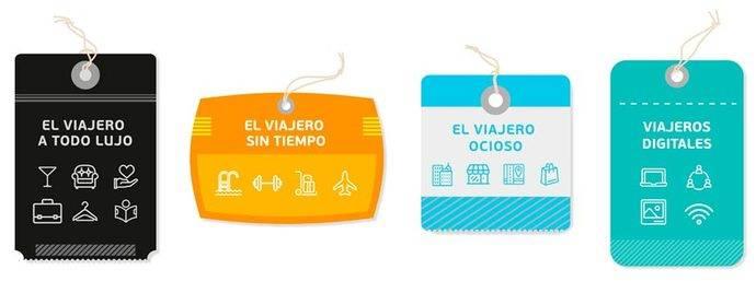 Wanup destaca los tipos de viajeros de negocios más comunes en España