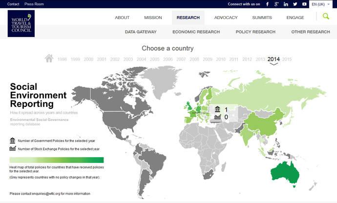 WTTC contribuye a la lucha contra el cambio climático