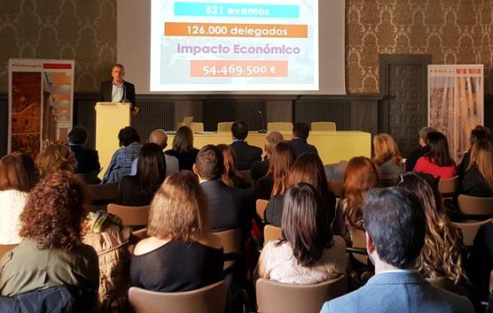 El Sector MICE crece con fuerza en Zaragoza con un impacto de 55 millones de euros