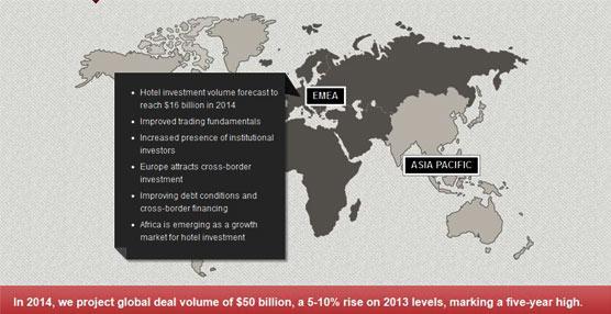 La demanda internacional seguirá impulsando la inversión en 2014, con más inversores institucionales