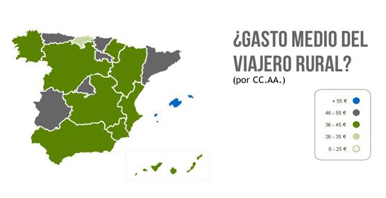 El gasto medio del turista rural en España se sitúa en 44 euros, con los cántabros como los que menos gastan