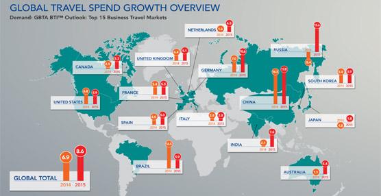 Se prevé un incremento moderado de los precios del sector de los viajes a nivel mundial para el próximo año