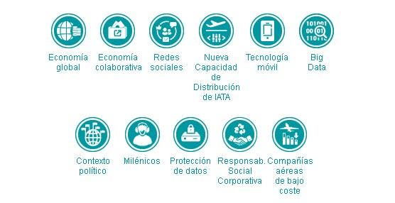 La protección de datos y la tecnología móvil serán los tópicos dominantes en los programas de viajes en 2015