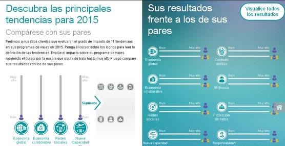 Aprovechar el poder de los datos y la tecnología móvil será prioritario para los gestores de viajes en 2015